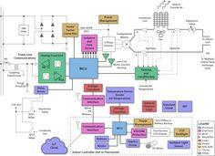 TM4C123GH6PM | TM4C12x | Control + Automation | Description & parametrics