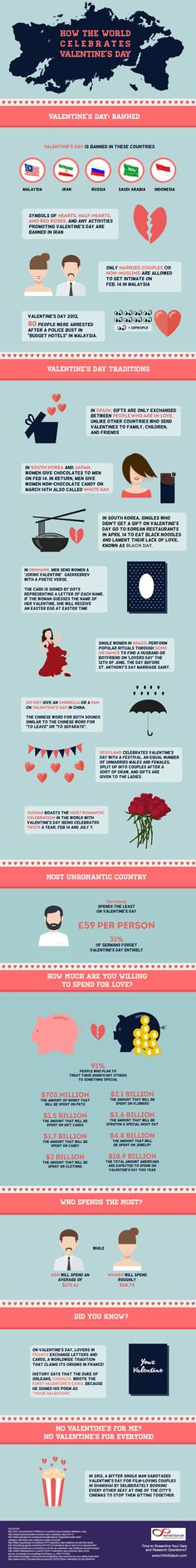 Interesting Facts: How The World Celebrates Valentine's Day Greeting Card Companies, Interesting Facts, Infographics, Inventions, Fun Facts, Relationships, Articles, Internet, Valentines