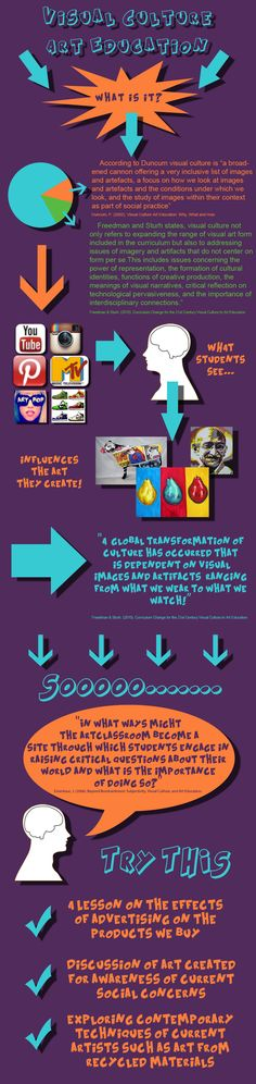 Infographic - VCAE Visual Culture Art Education