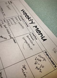 Free printable!!!  Dinner is Posted. Weekly meal planning. #themoderndad