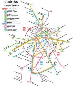 Mapas metropolitanos: Curitiba