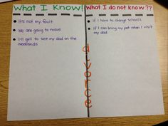 Process what they know and what they don't know for various issues/concerns (i.e. Divorce). Kids will feel a sense of accomplishment from writing and recognizing the things they do know. Keep copies and revisit on subsequent sessions and let them cross off things that may have changed...things they once did not know but now do know