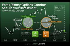 Are you looking for the Best Binary Option?Please visit my video and review…https://www.youtube.com/watch?v=bbzQ1E3uzGs
