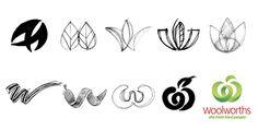 Quoted from: Top Ten Australian Logos – 5th | desktop  d39fx46bzv2q62.cloudfront.net/wp-content/uploads/2012/10/WW-Logo-Progression.jpg #australianlogos