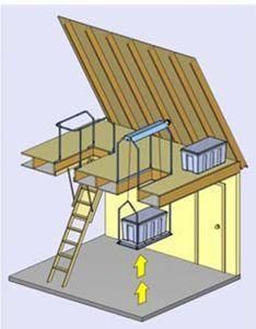 Best Home Made Garage Attic Lift Hoist Elevator Dumb Waiter 400 x 300