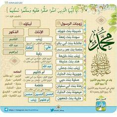 Pin By Abdulrahman Alghamdi On أسماء وأنساب Islamic Messages Islam Facts Learn Islam