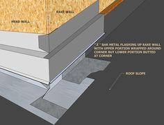 Roof Installation Rake Wall, Head Wall, and Z Bar Flashing 7 | roof key.com