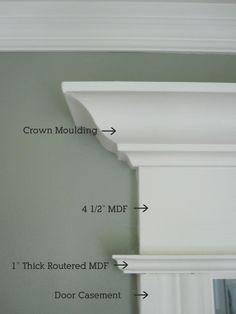 entry door trim interior | Master Bedroom Door Trim Detail