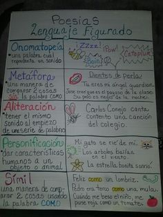 Lenguaje Figurado- 3rd Spanish Classroom Activities, Spanish Teaching Resources, Bilingual Classroom, First Day Of School Activities, Bilingual Education, Poetry Anchor Chart, Spanish Anchor Charts, Reading Anchor Charts, Third Grade Writing