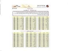 درجة الحرارة وحالة الطقس يوم الإثنين 10/8/2015 في مصر