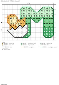 alfabeto dei pulcini: M