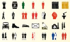 isotype by Otto Neurath