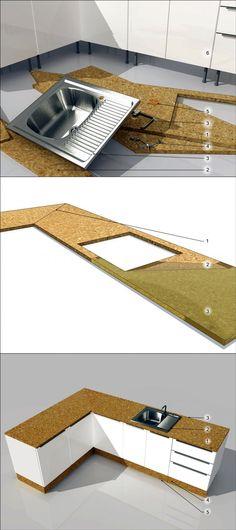 MFP jako... blat EKO, zrób to sam/ worktop, MFP board, DIY #mfp Board, Diy, Home Decor, Decoration Home, Bricolage, Room Decor, Do It Yourself, Home Interior Design, Homemade