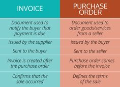 What Does A Commercial Invoice Consist Of  Proforma Invoice