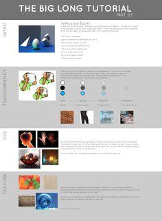 The Big Long Tutorial: Part 03 by shesta713.deviantart.com on @DeviantArt