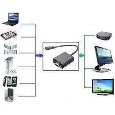 1080P macho HDMI mini a adaptador de convertedor video feminino VGA fio de HD: Bid: 16,48€ (£15.17) Buynow Price 16,48€ (£15.17) Remaining…