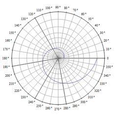 basis cirkel voor mandala
