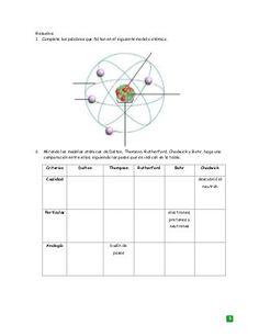 Tabla peridica grupos y perodos metales no metales y gases guia modelos atomicos urtaz Choice Image