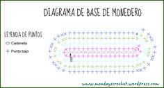 Diagrama de monedero