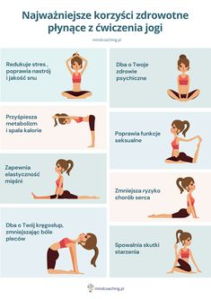 Fitness Planner, Physics, Exercises, Chill, Glow, Abs, Yoga, Workout, How To Plan