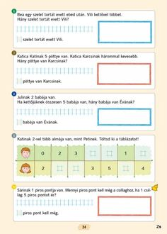 Fotó: Math Worksheets, Periodic Table, Public, Album, Milan, Archive, English, Periodic Table Chart, Periotic Table