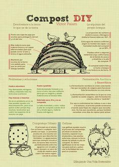 ES Compost   victorpaiam@gmail.com Compost convencional y acelerar los procesos de compostaje