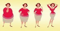 Ma egy olyan diétás módszert mutatunk, amely gyors fogyást idéz elő, de nem kell közben koplalnod. Ha szeretnél gyorsan megszabadulni néhány kilótól, akkor ez a diéta a neked való. A diéta folyamán nem lehet nassolni, csak a megadott élelmiszereket lehet fogyasztani. A folyadékbevitelre figyelj, legalább 2 liter folyadékot fogyassz naponta.[...]