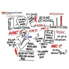 Kim Bevill's TEDx Talk: The Power of Pictures and Stories at TEDxCrestmoorParkED (with images, tweets) · IDEA360 · Storify
