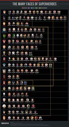 Galaxy Fantasy: Infografía de los actores que han interpretado a superhéroes a través del tiempo