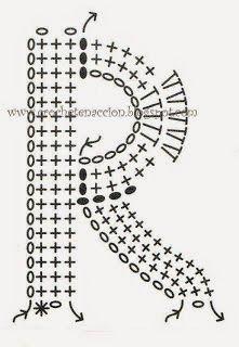 Alfabetos Lindos: Alfabeto em crochê com gráfico - letras em crochê com gráfico