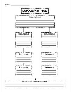 Persuasive Writing map! @Denise Hodgkins we should use this!
