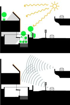 Armadillo House / Formwerkz Architects – ArchDaily