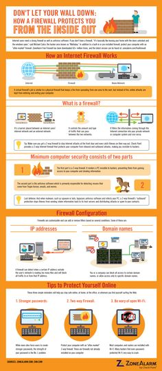 Everything you needed to know about firewalls