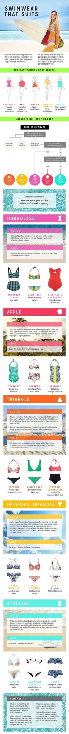 How to find the right swimsuit for your body type #infographic