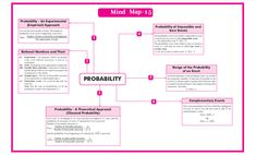 QUICK REVISION CBSE CLASS 10 MATHEMATICS Roots Of Quadratic Equation, Map Math, Creative Mind Map, Happy Independence Day Quotes, Arithmetic Progression, Math Formula Chart, Line Math, Marking Scheme, Maths Exam