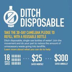 36 Best Ditch Disposable Images Bottles Health