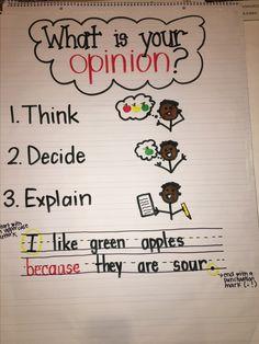 Opinion Writing Kindergarten Anchor Chart