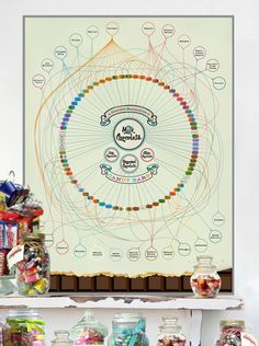 A charting of the very many bars wherein chocolate intersects with delightful compatriots, such as gooey caramel, sprightly nougat, and cookie crunch.