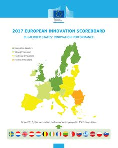 """""""Have you seen the @EU_Commission's #Innovation Scoreboard for 2017? Take a look. Some major advances since 2010! 💡💡👍 https://t.co/k3oHatKEND"""""""