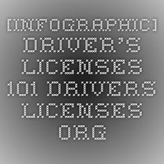 [Infographic] Driver's Licenses 101 -- Drivers-licenses.org #CDL