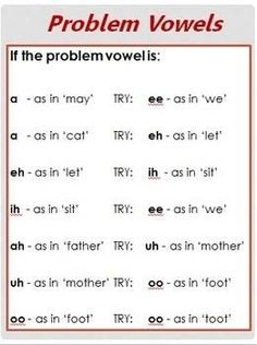singing tip: how to pronounce problem vowels.