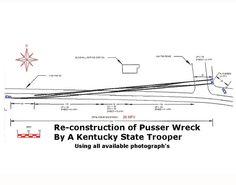 Buford Pusser reconstruction of corvette crash Walking Tall, Political Memes, True Stories, Trending Memes, Kentucky, Real Life, Funny Jokes, Sheriff, History
