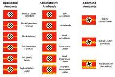 NSDAP armbrands