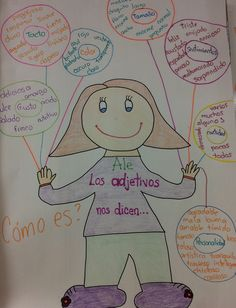 Spanish Adjectives Anchor Chart for Dual Language Classroom at W. Ryan Elementary in Denton, TX. Dual Language Classroom, Bilingual Classroom, Bilingual Education, Spanish Classroom, Spanish Anchor Charts, Writing Anchor Charts, Spanish Teaching Resources, Spanish Lessons, French Lessons