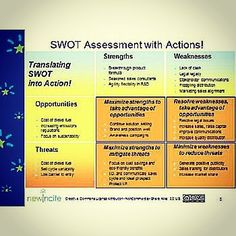 swot knowledge retention strategies Swot analysis is a strategic planning method used to evaluate a business's strengths, weaknesses, opportunities, and threats.