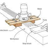 Router Jig for Fluted Posts and Trim - Fine Woodworking Tip