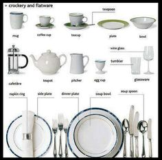 English vocabulary - in the kitchen, crockery and cutlery.  In North America the 'cafetier' is called a 'bodem'.