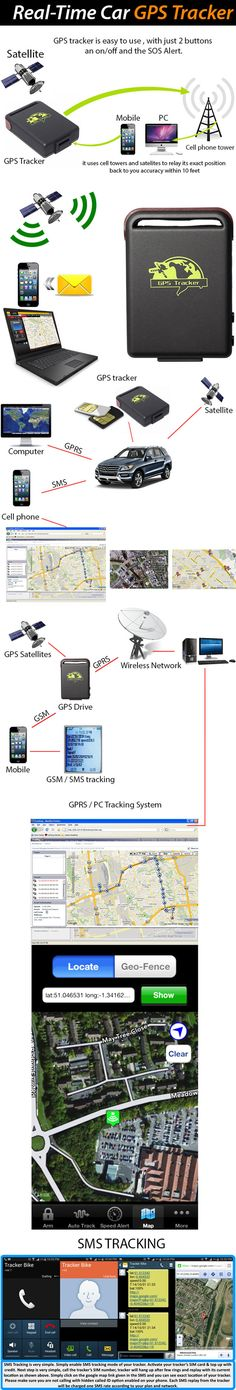 2014 New Arrival TK102B 4 Band GPS Tracker  With Car charger And Battery State Tracker | #TrackingDevicesForCars