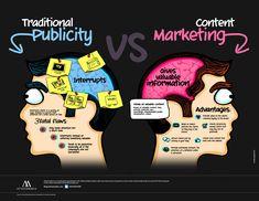 Traditional Publicity Vs. Content Marketing     #contentmarketing