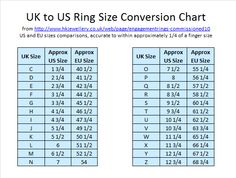 Complete us uk eu ring size chart ring size guide and ring size easily convert uk to us ring sizes with this chart greentooth Gallery